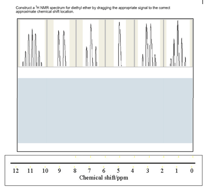 Solved Construct A H Nmr Spectrum For Diethyl Ether By Dr