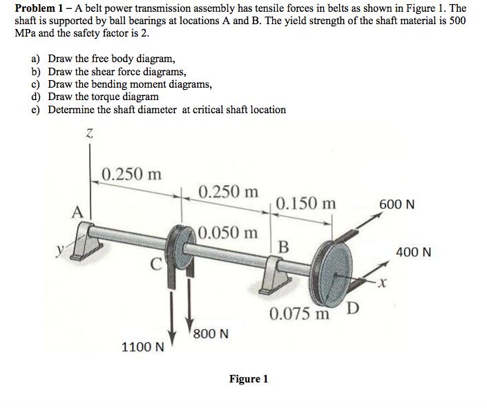 solved a belt power transmission assembly has tensile for rh chegg com 5 Speed Manual Transmission Diagram Manual Transmission Diagram
