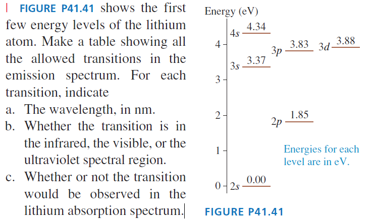 Solved: Figure P41 41 Shows The First Few Energy Levels Of