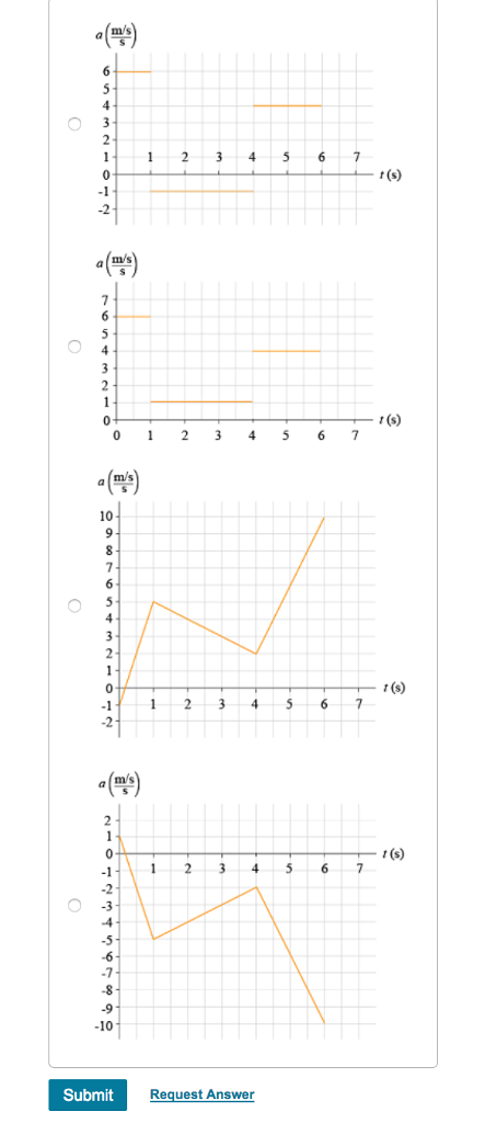 solved which is the correct acceleration vs time graph f