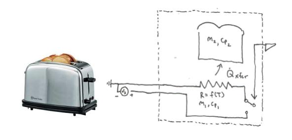 problem 1 consider the diagram below illustrating chegg comToaster Diagram #7