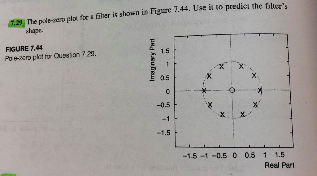 7.29 The pole-zero plot for a filter is shown in Figure 7.44. Use it to predict the filters shape. FIGURE 7.44 1.5 Pole-zero plot for Question 7.29. 트 0.5 0 -0.5 X. . x 1.5 -1 -0.5 0 0.5 1 1.5 Real Part