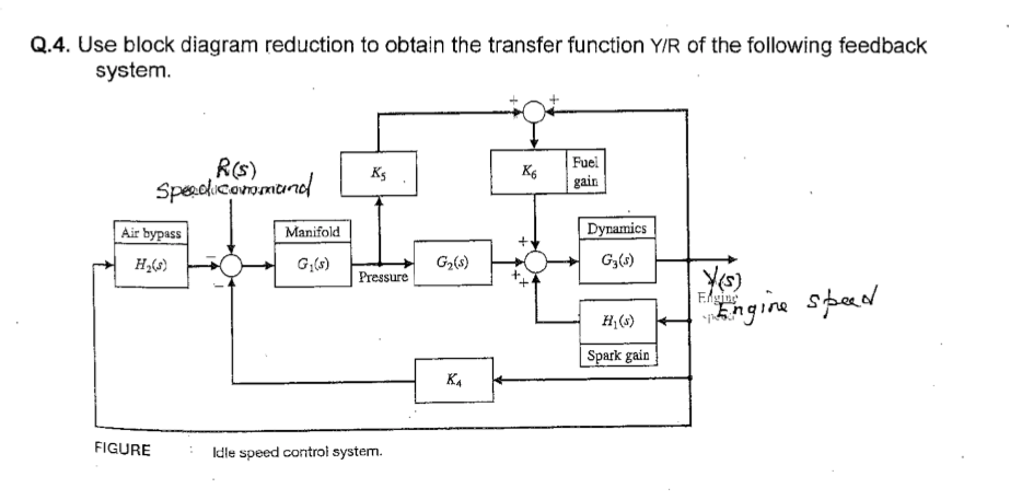 Solved use block diagram reduction to obtain the transfer use block diagram reduction to obtain the transfer function yr of the publicscrutiny Image collections