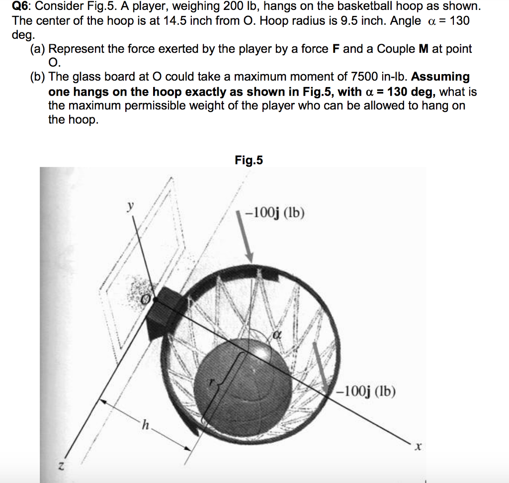 Solved Consider Fig5 A Player Weighing 200 Lb Hangs O Basketball Hoop Diagram Q6 Fig 5 On The