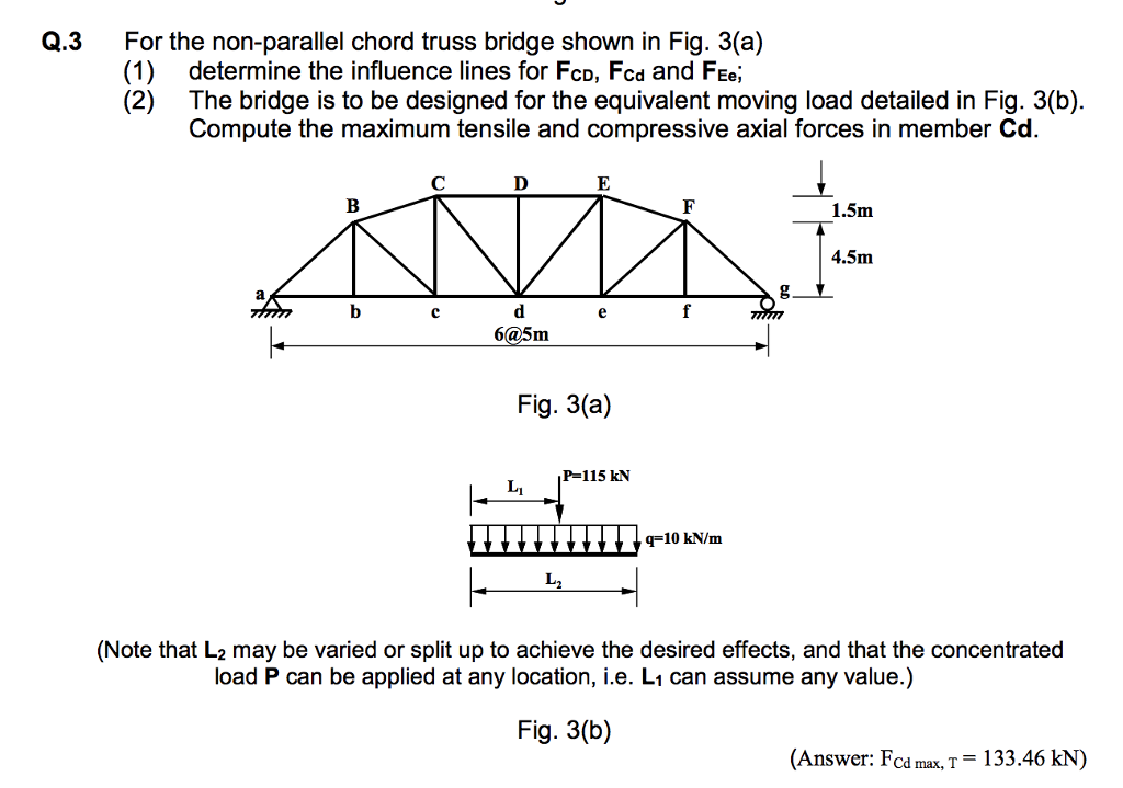 Solved Q3 For The Non Parallel Chord Truss Bridge Shown