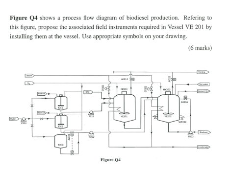 figure q4 shows a process flow diagram of biodiesel production  refering to  this figure,