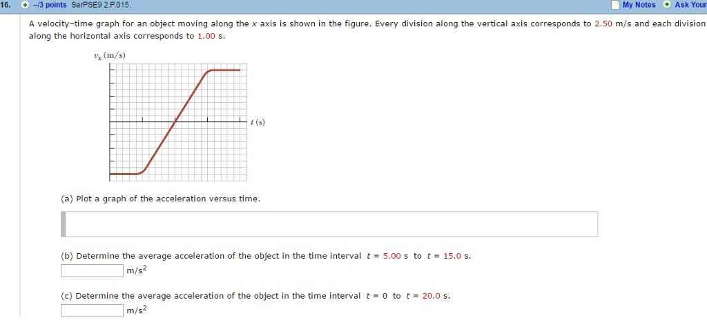 Solved: A Velocity-time Graph For An Object Moving Along T
