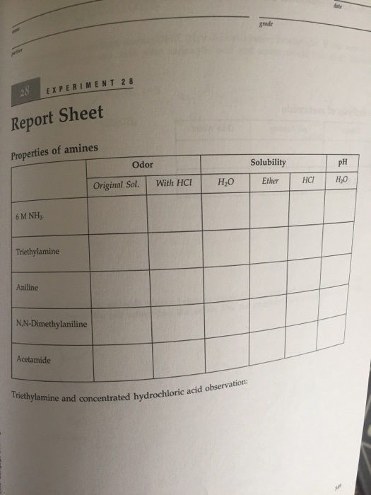 Solved: Late Grade EXPERIMENT 28 Report Sheet Properties O