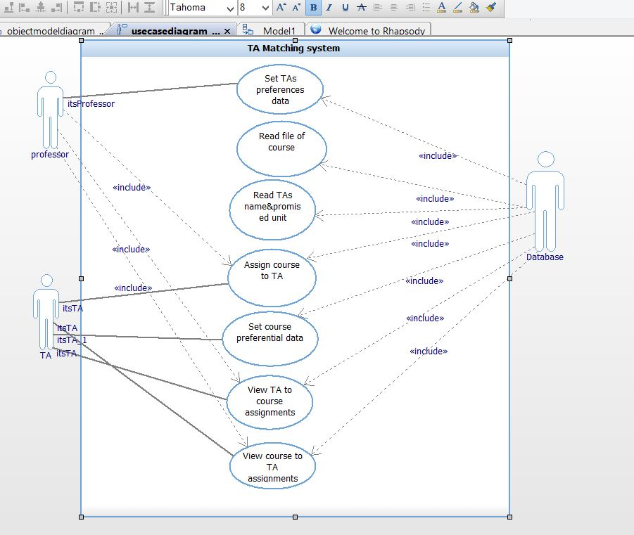 Solved draw dependencies diagram based on requirements an use case diagram for ta matching machine diagram ccuart Images
