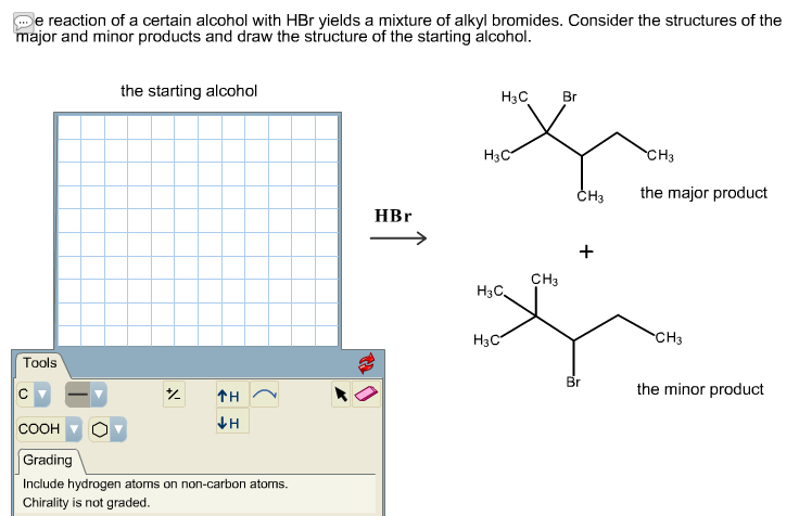 preparation and identificatin of alkyl bromides synthesized from unknown alcohols The alkyl halide, along with the starting alcohol, was determined through nmr spectroscopy, gas chromatography, and ir spectroscopy both the alcohol and the alkyl halide contained evidence of alkenes, in almost the exact same form the alcohol had hydrogen bonds that were not represented.
