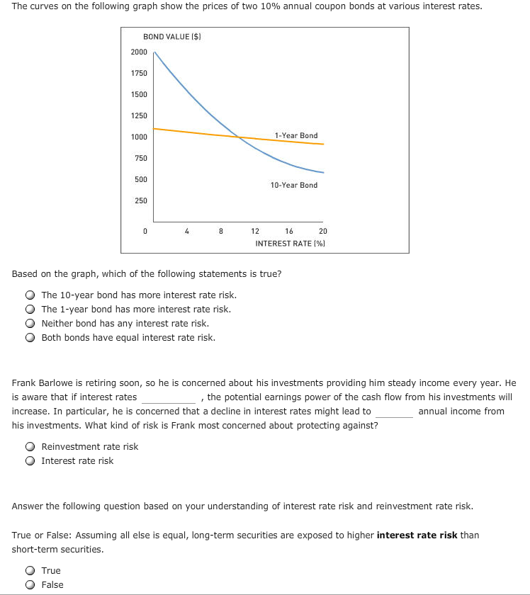 coupon bond interest rate risk