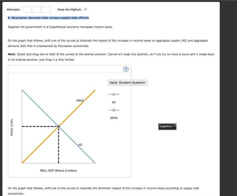 Understanding Supply-Side Economics