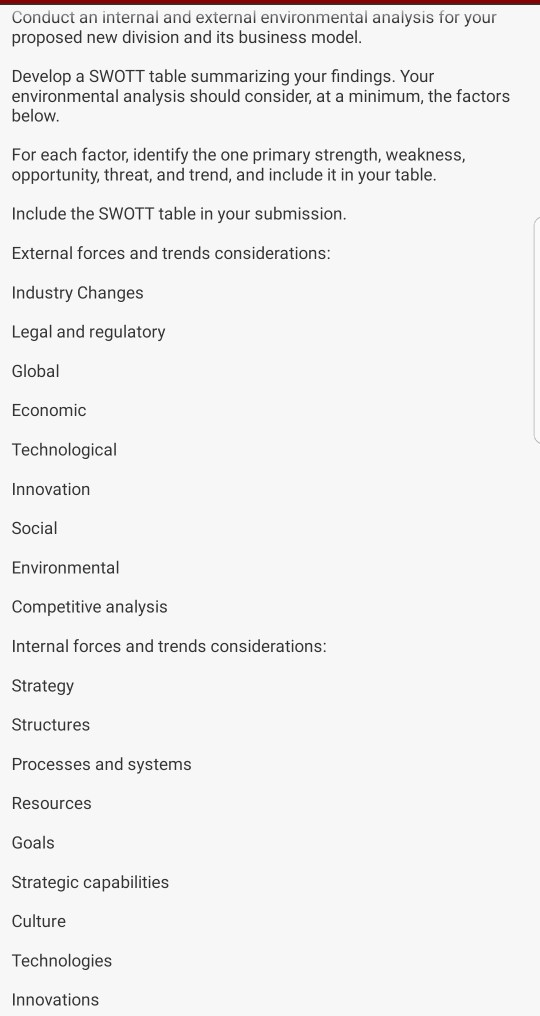 SWOTT Analysis for External and Internal Environmental Forces