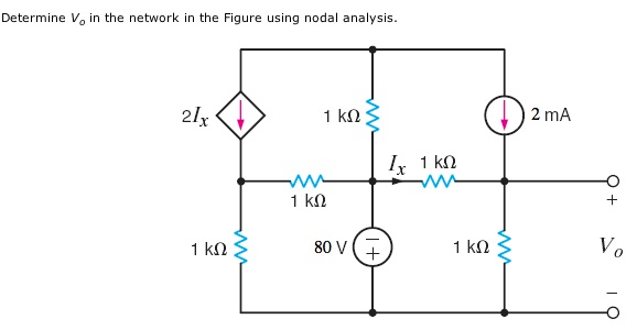 Determine Vo in the network in the Figure using no