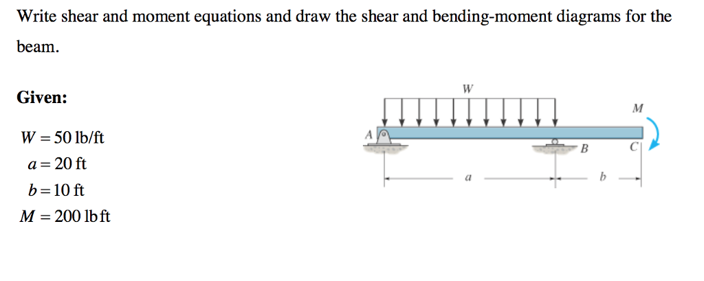 solved  write shear and moment equations and draw the shea