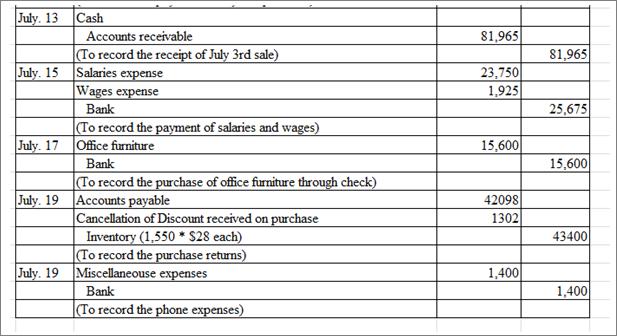 Income Tax Basis of Accounting vs. GAAP