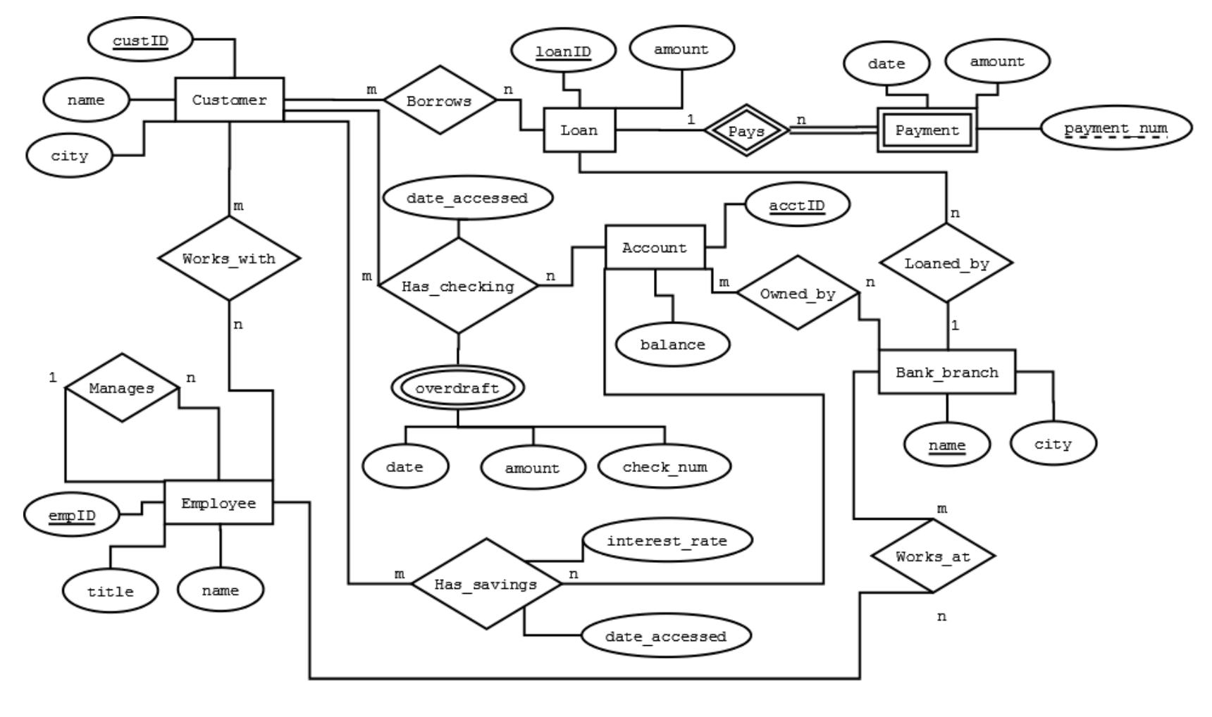 database management system  dbms   u0026 mysql question