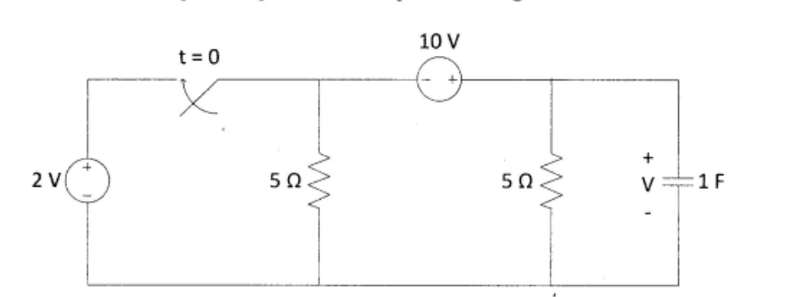 Find the complete response of the capacitor voltag