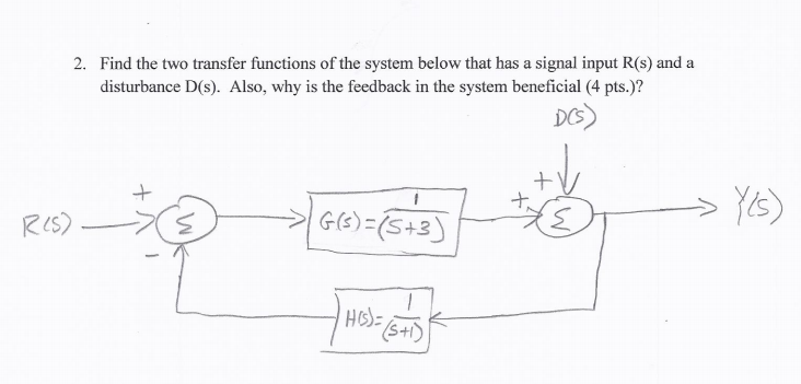 Find the two transfer functions of the system belo