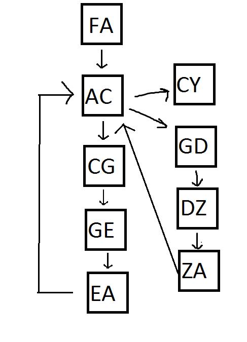 Fourier transform solved problems