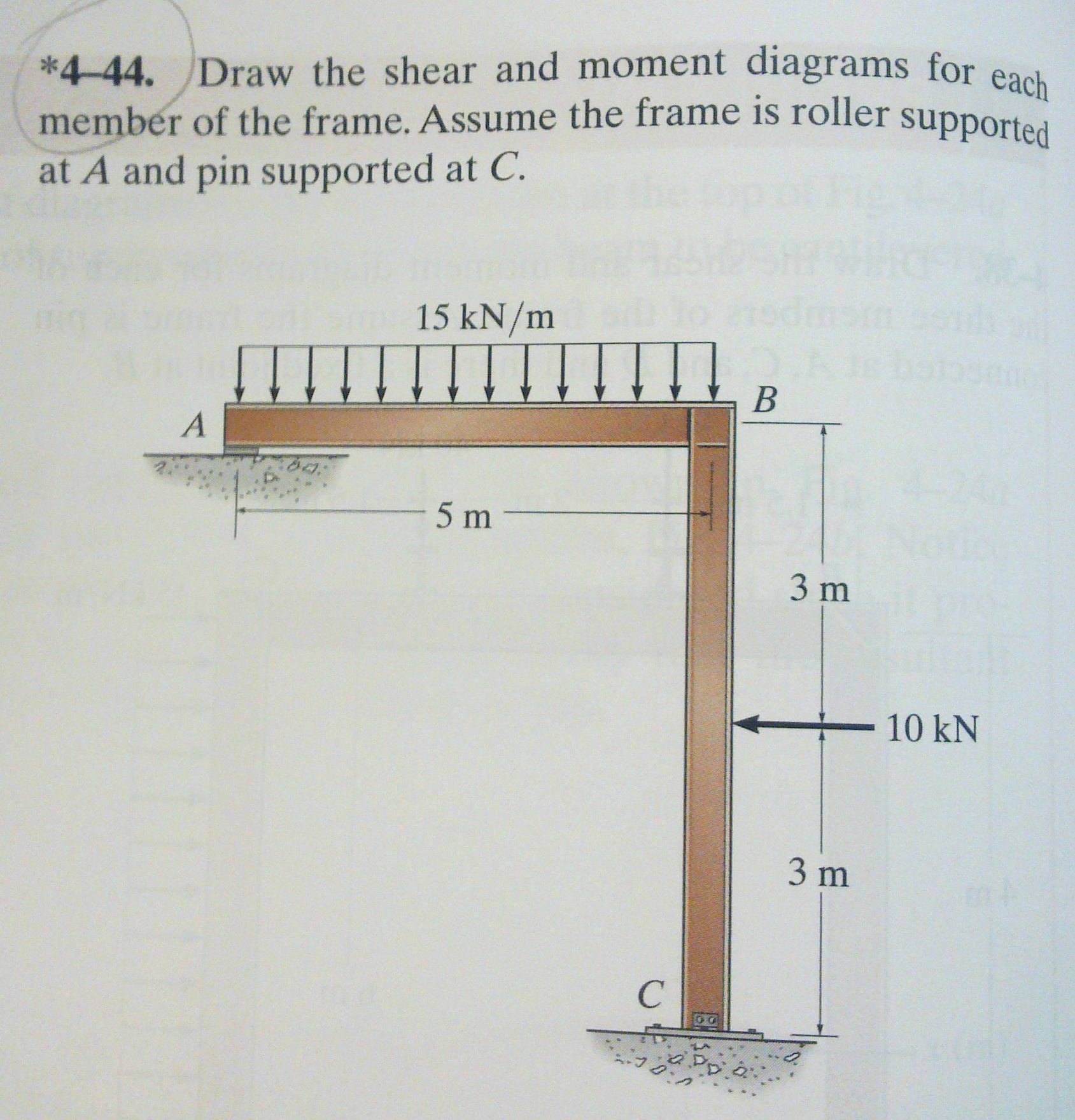 Draw The Shear And Moment Diagrams For Each Member Bending Frames