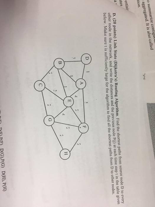 Dijkstra's Algorithm in C