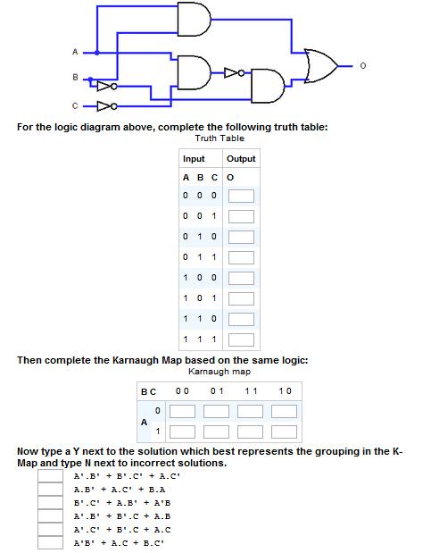 [FPER_4992]  Solved: For The Logic Diagram Above, Complete The Followin... | Chegg.com | K Map Logic Diagram |  | Chegg
