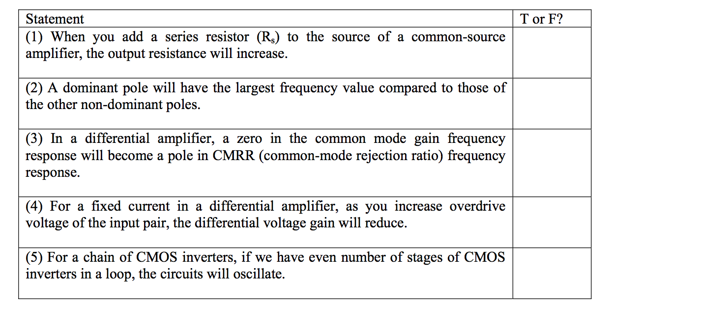 What You Need To Know About Cmrr