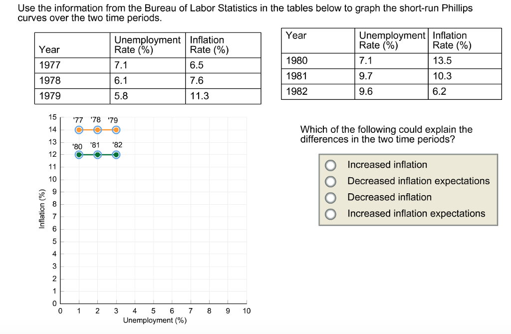 Consumer Prices, Inflation Reports & Calculators