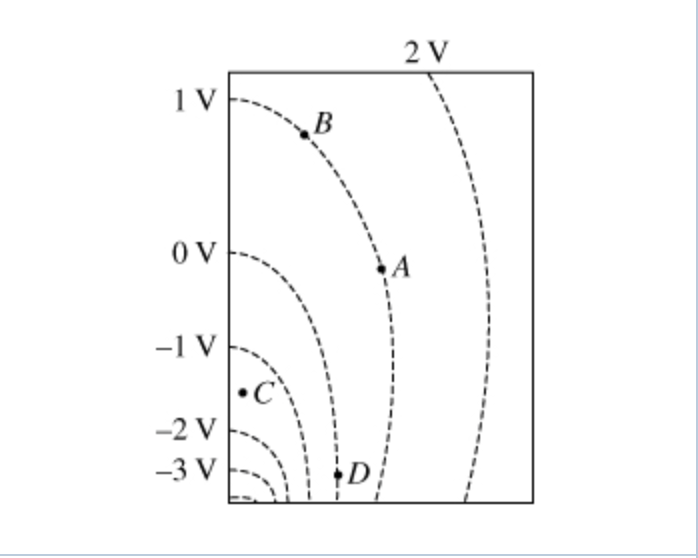 the dashed lines in the diagram represent cross se