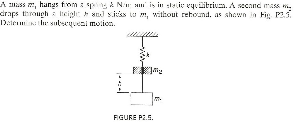A mass m1 hangs from a spring k N/m and is in stat