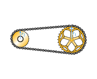 mechanical components examples