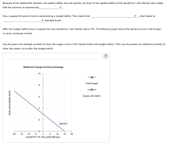 relationship b interest rate and exchange