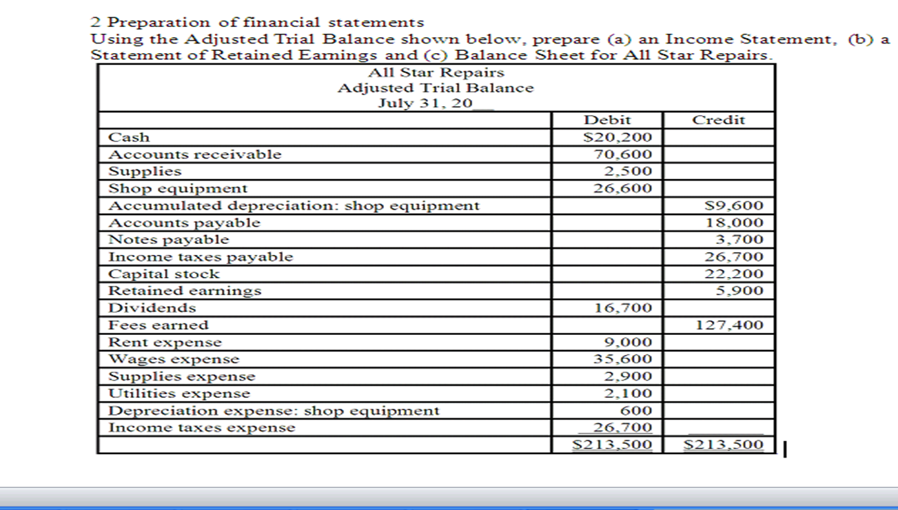 solved  preparation of financial statements using the adju