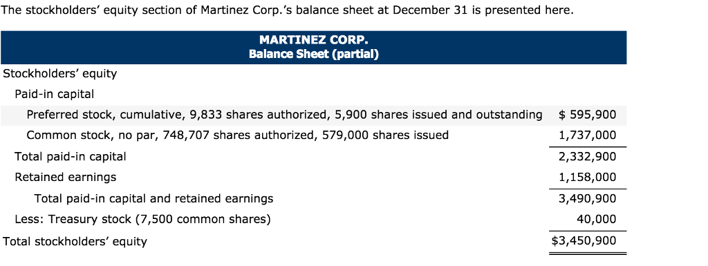 Authorized Shares