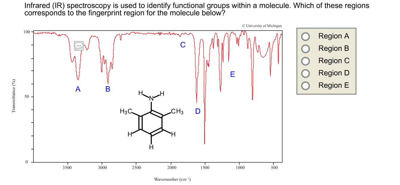 Chemistry archive october 21 2015 - Infrared spectroscopy table for functional groups ...