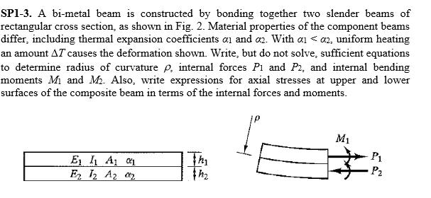 Bending Basics: How the inside bend radius forms