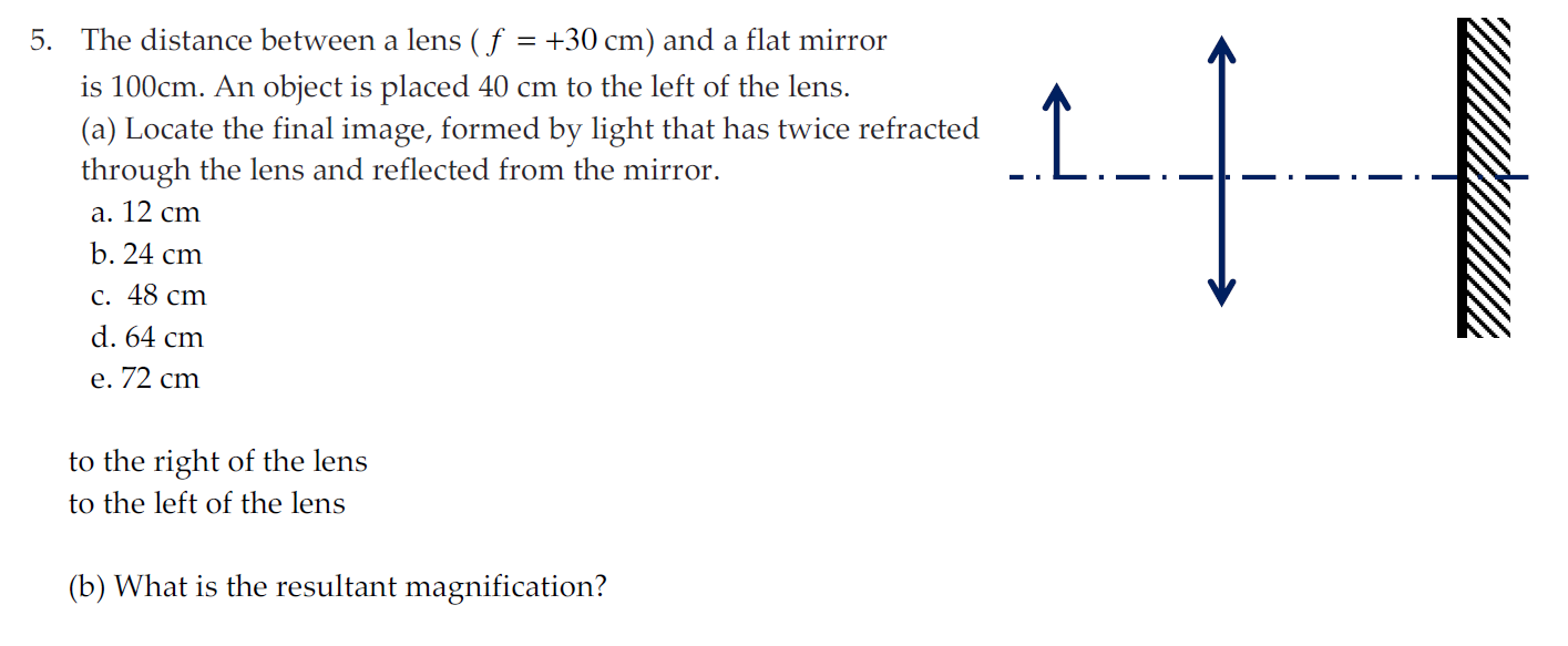 The Distance Between A Lens ( F =+30 Cm) And A Fla