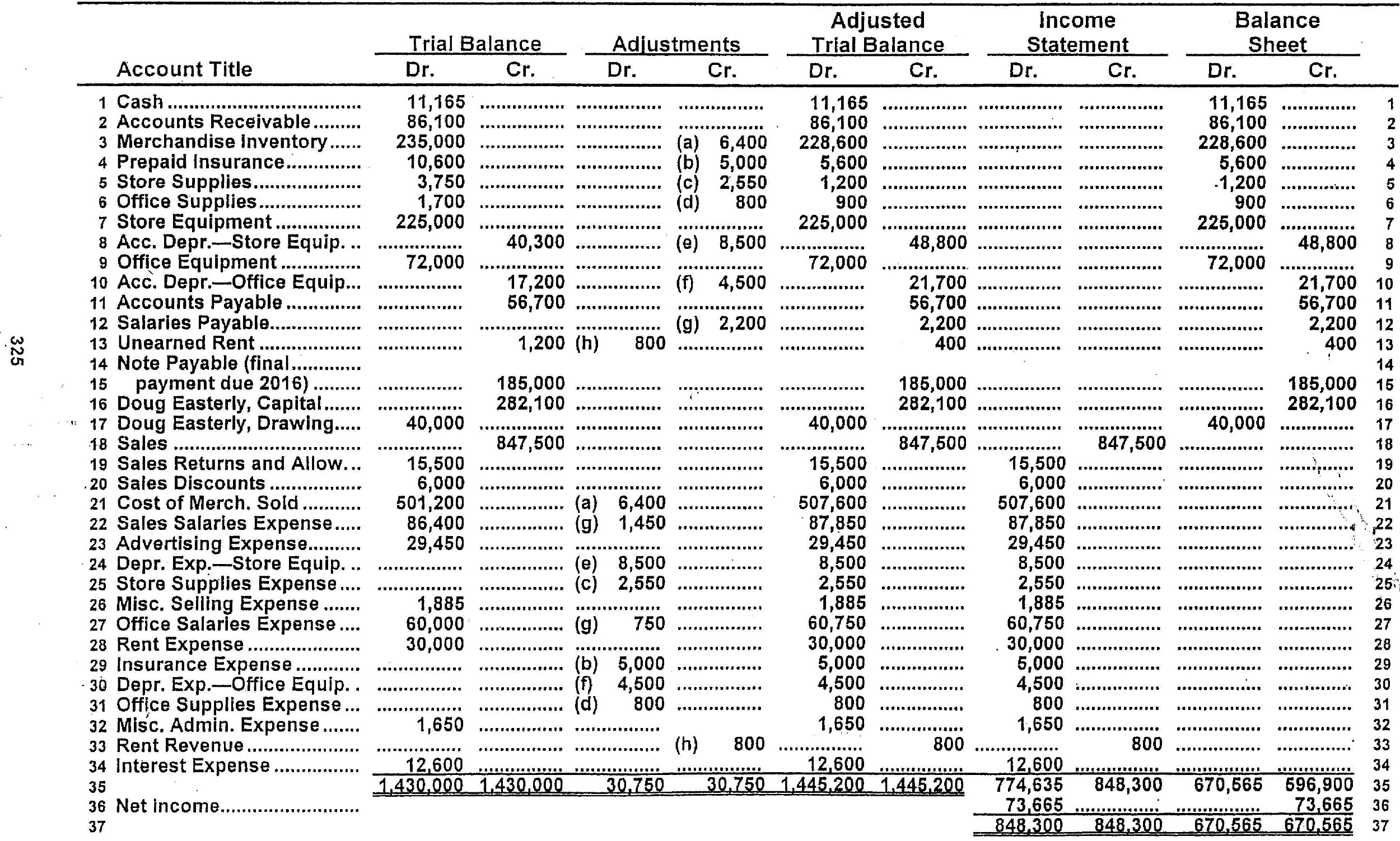 Homework help income statement worksheet