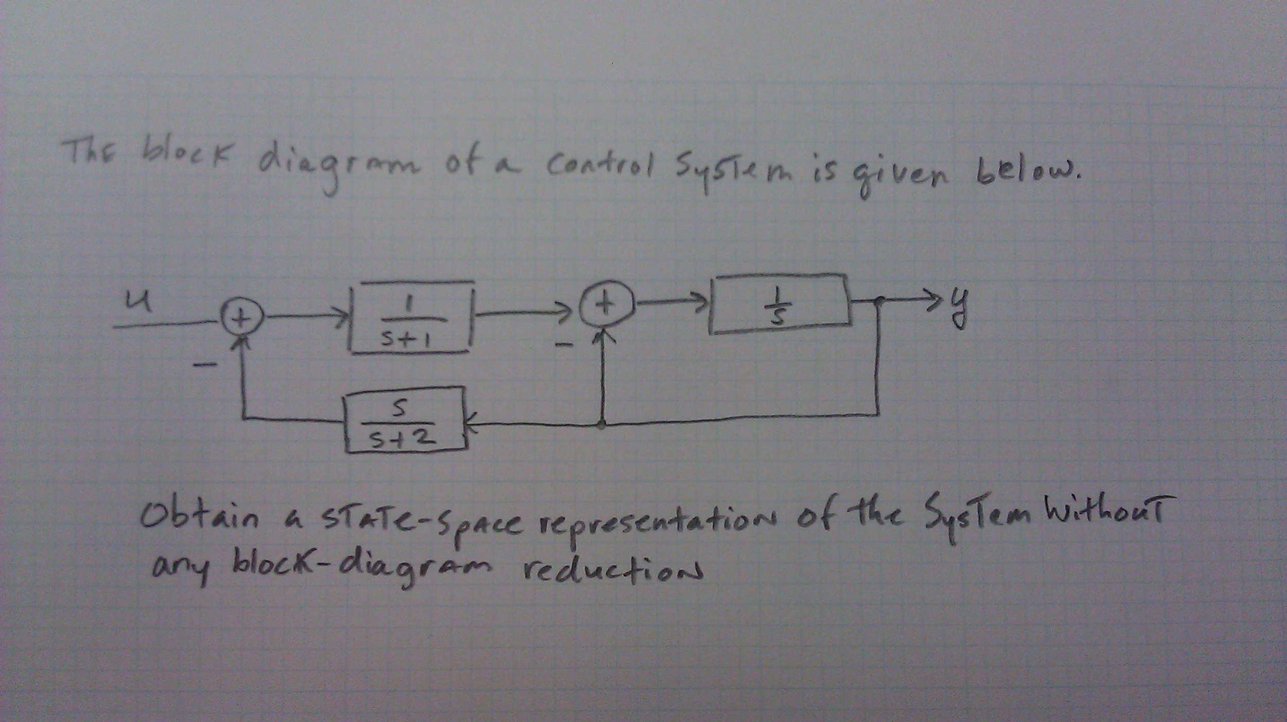 Solved the block diagram of a control system is given bel question the block diagram of a control system is given below obtain a state space representation of the ccuart Images