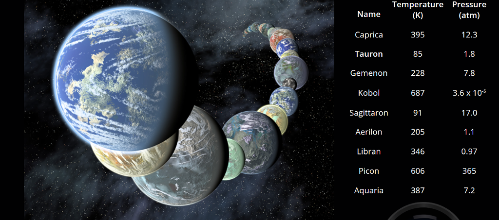 solved list all the names of the planets that should have. Black Bedroom Furniture Sets. Home Design Ideas