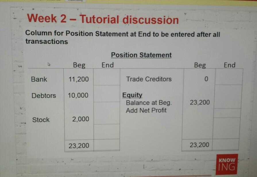 SOCS 350 Quiz Solutions Week 2 and Week 6