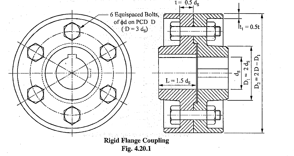 solved  design a cast iron flange coupling to connect two