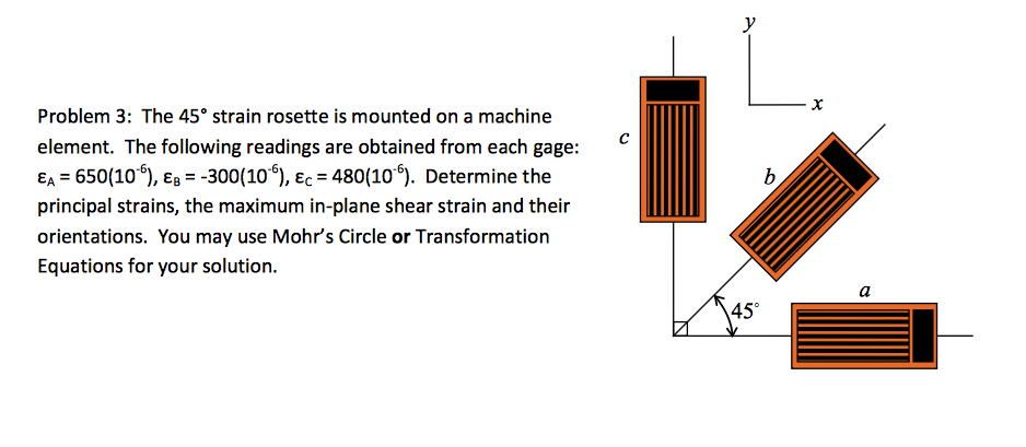 strain rosette To install strain gage rosettes near the center of the panel to determine the maximum sustainable shear stress or applied load prior to buckling a more common application for shear measurement on metals is the torque transducer a cylindrical shaft in  plane-shear measurement with strain gages.