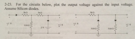 For the circuits below, plot the output voltage ag