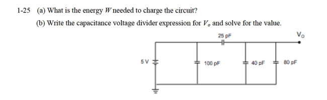 What is the energy W needed to charge the circuit?