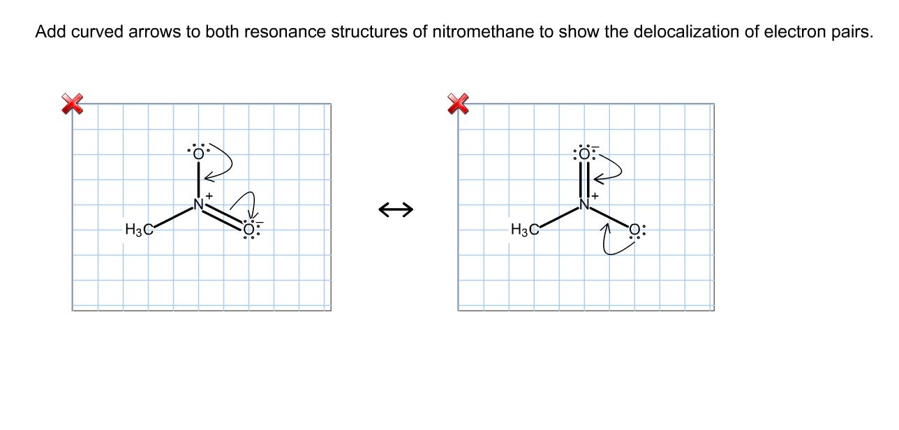 Determination of the purity of Sodium Carbonate