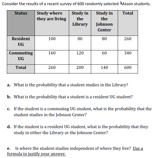 Consider the results of a recent survey of 600 randomly selected Mason  students Status Study where