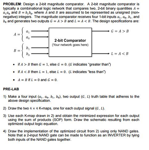 Design a 2 bit magnitude comparator a 2 bit magni for 1 bit comparator truth table