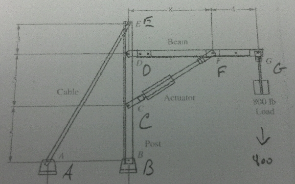 Image For Figure Shows A Model Of Crane With Pin Connected Frame Designed